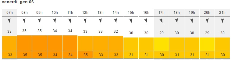 le previsioni di windfinder.com