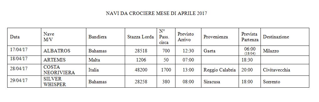 navi crociera aprile