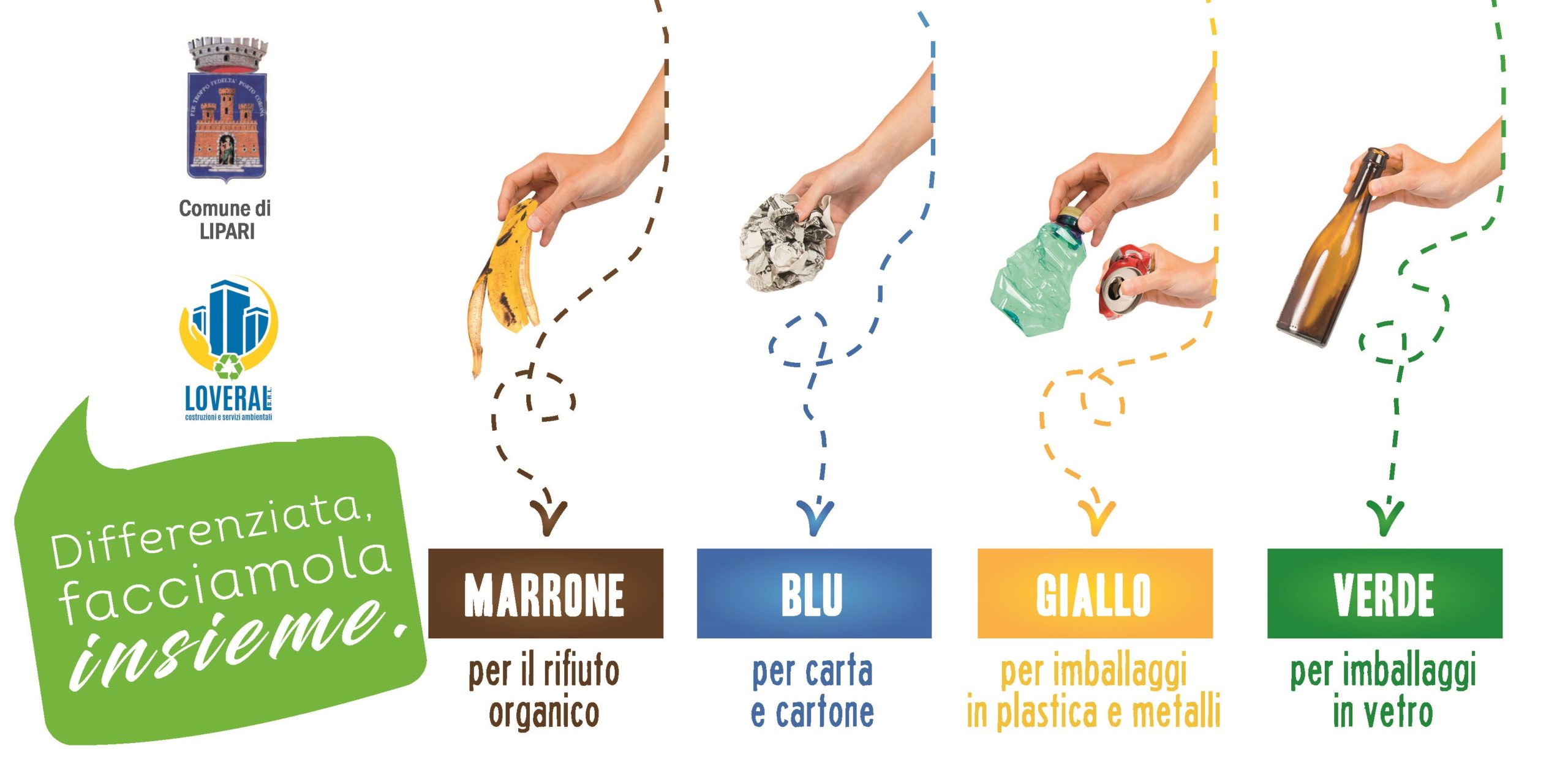 """""""Lipari Differenzia"""" : parte il nuovo calendario di conferimento rifiuti ed il nuovo metodo di raccolta Porta a Porta 7"""